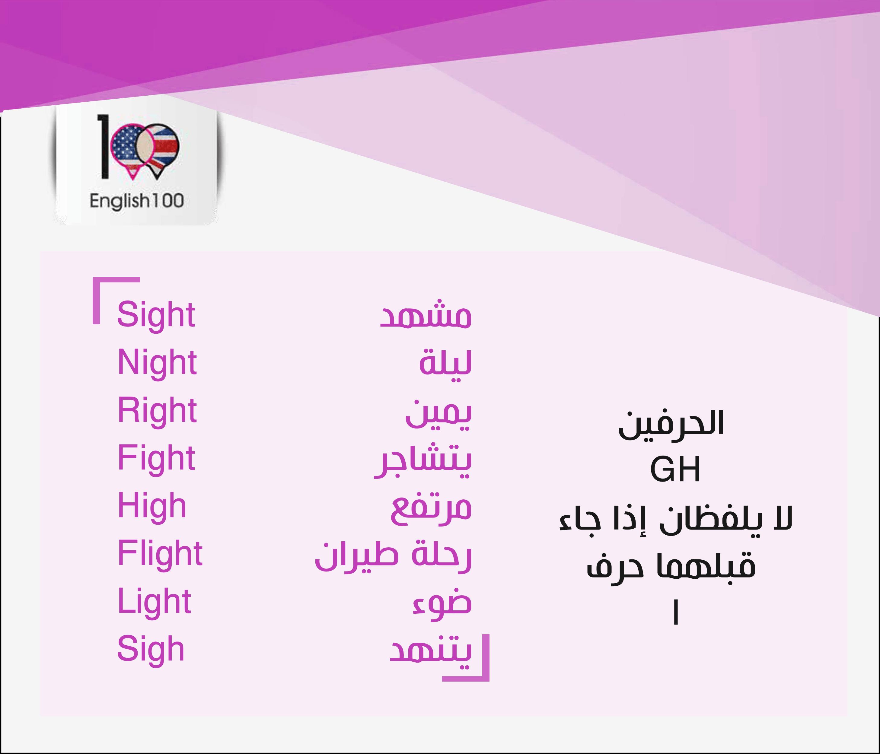 مفردات انجليزية متشابهة باللفظ