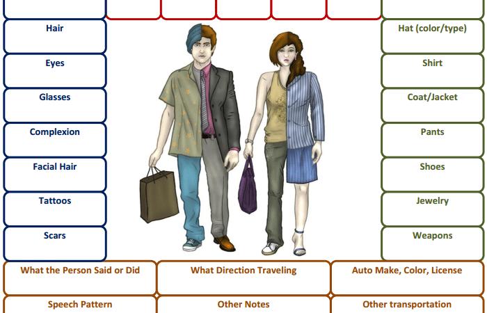 وصف شخص بالانجليزية – الصفات الشخصية