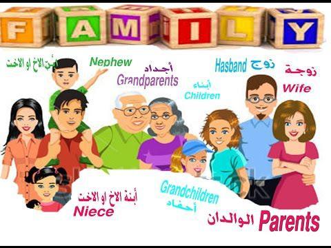 اسماء افراد العائلة بالانجليزي