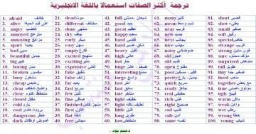 افعال انجليزيه مترجمه بالعربي
