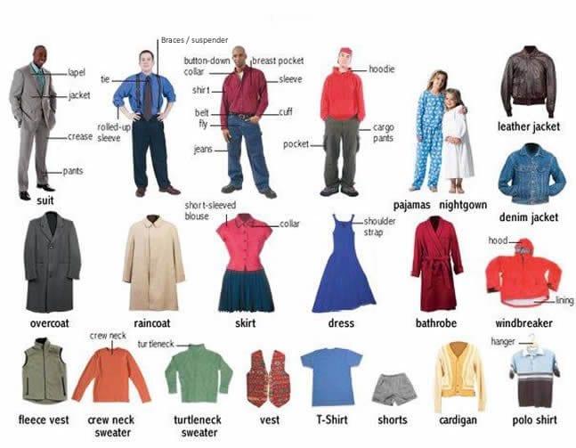 اسماء الملابس بالانجليزية
