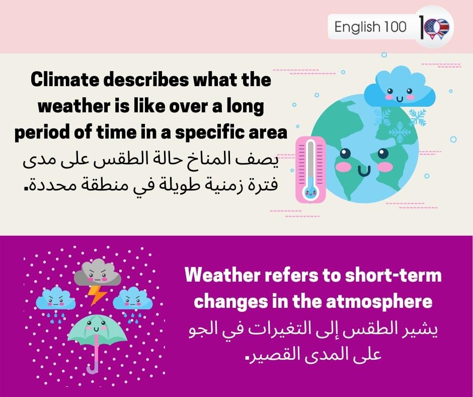 مناخ بالانجليزي Climate in English