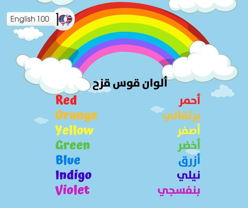 الوان الطيف بالانجليزي والعربي Rainbow colors in English and Arabic