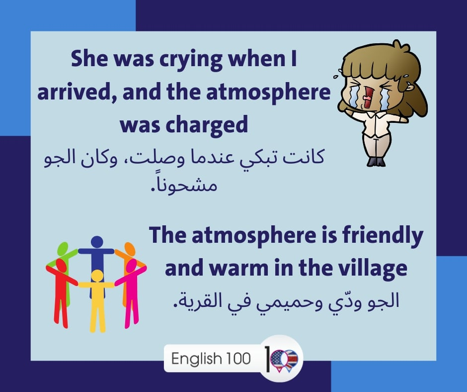 الجو بالانجليزي The atmosphere in English
