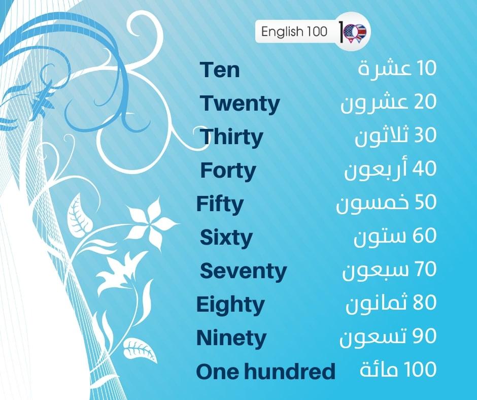 ارقام الانجليزي English Numbers