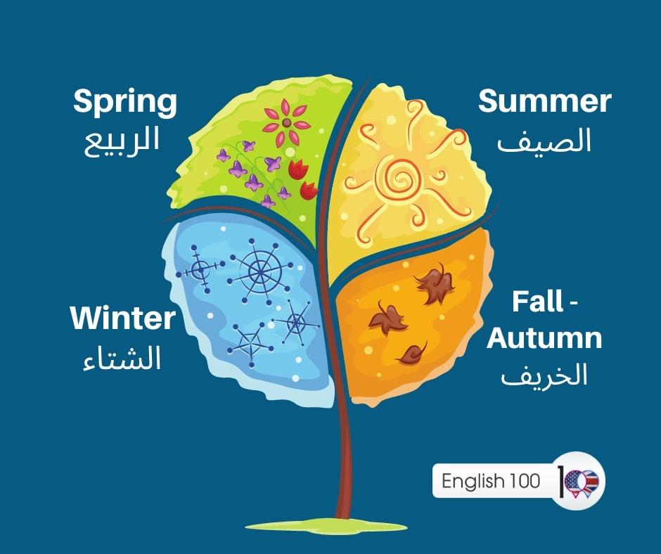 اسماء فصول السنة بالانجليزي Names of seasons of the year in English