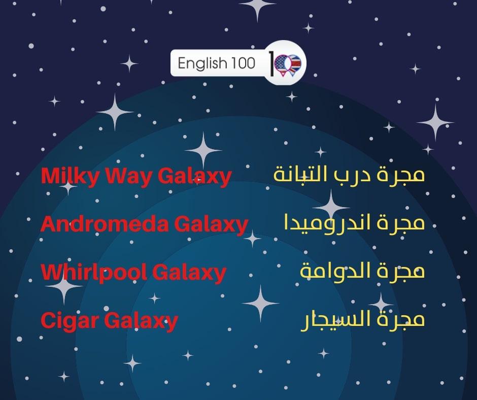 مجرة درب التبانة بالانجليزي The Milky Way Galaxy in English
