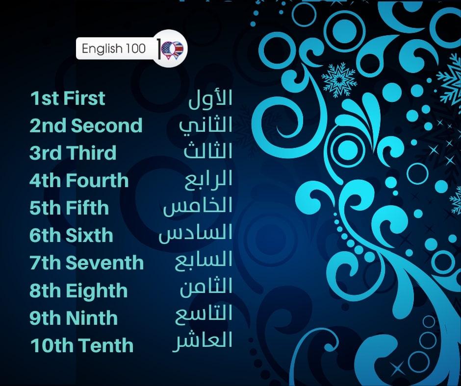 الاعداد بالانجليزي The Numbers in English