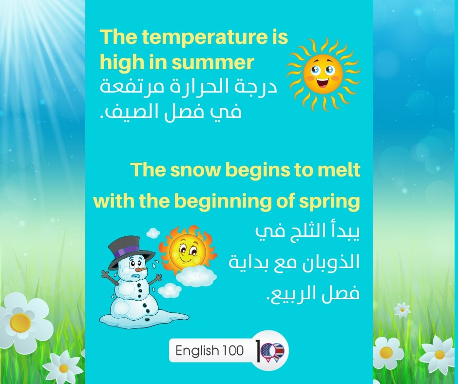 الفصول الاربعة بالانجليزي The four seasons in English