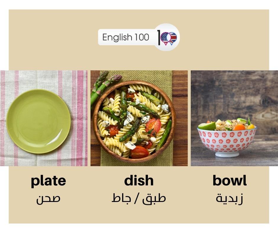 صحن بالانجليزي Plate – Dish in English
