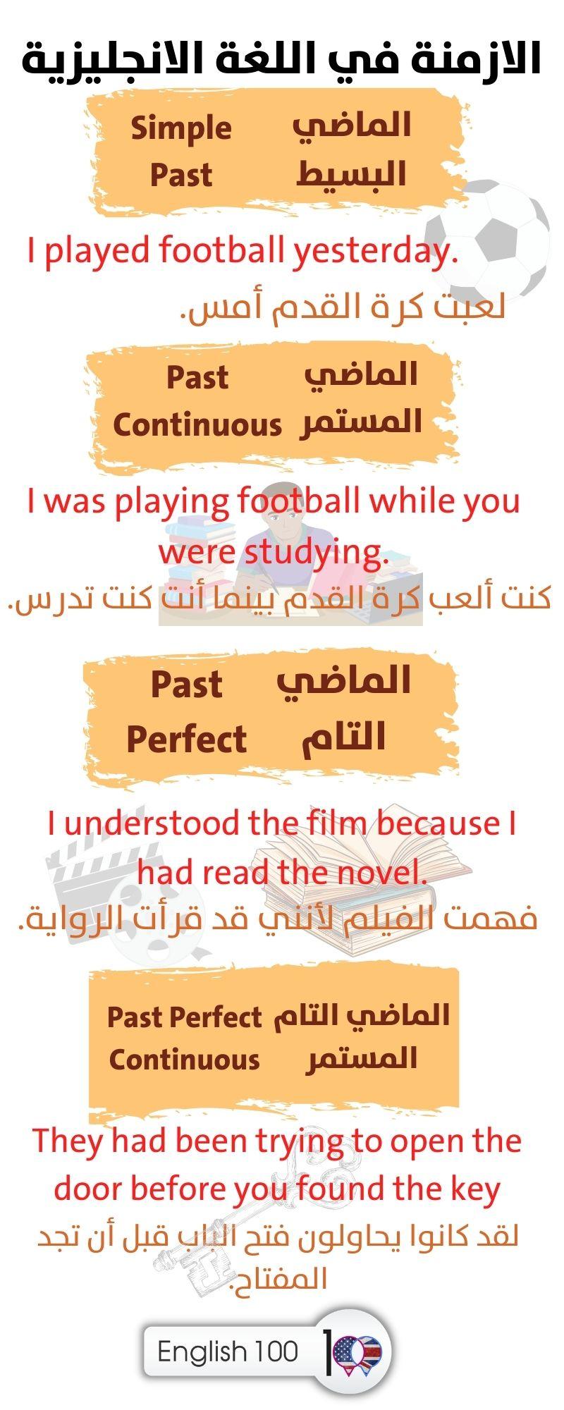 الازمنة في اللغة الانجليزية English Tenses