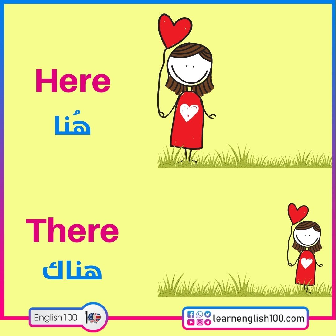 """معنى كلمة there The Meaning of the Word """"There"""""""