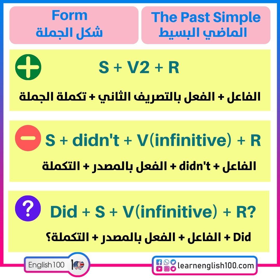 الشكل-past simple شرح Past Simple Explanation-Form