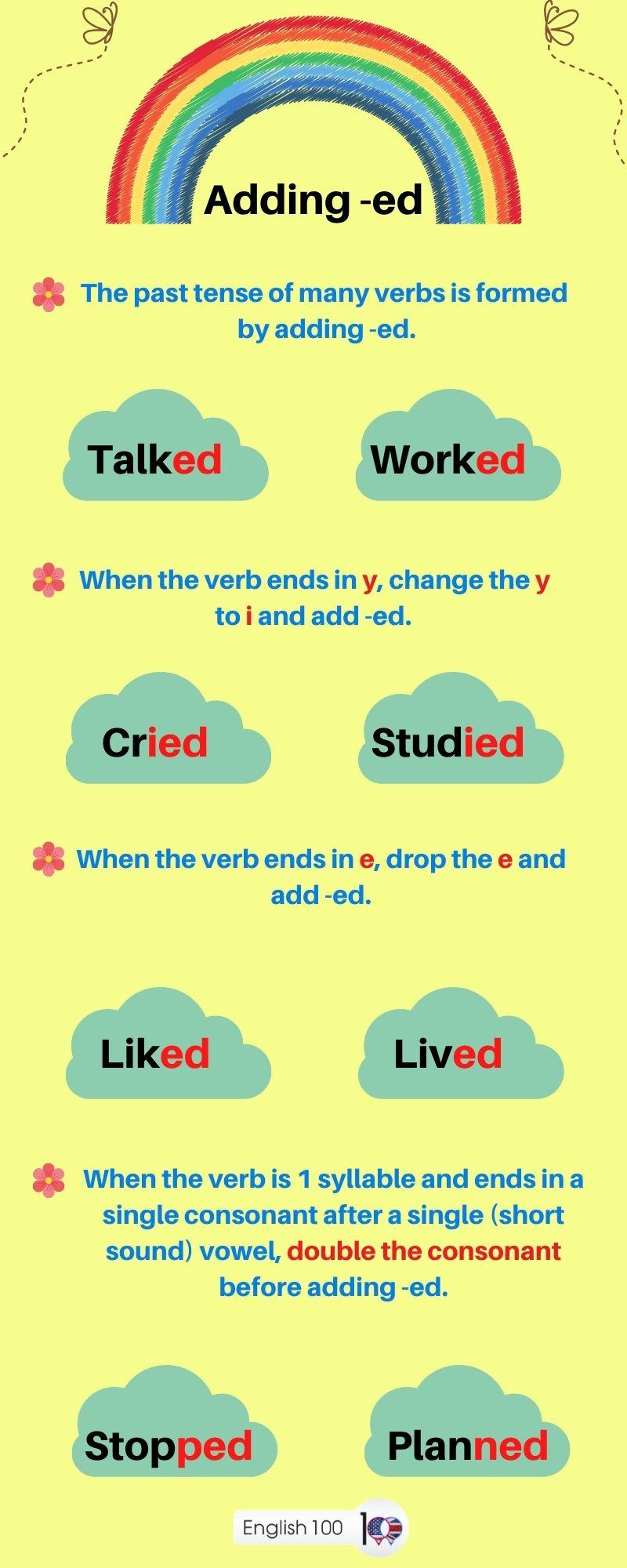 الافعال الماضية بالانجليزي Past Verbs in English