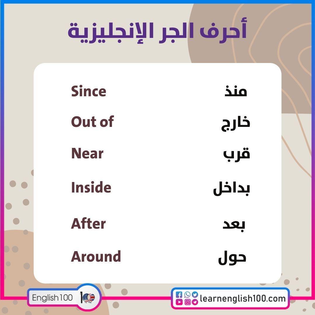 احرف الجر الانجليزية English Prepositions.