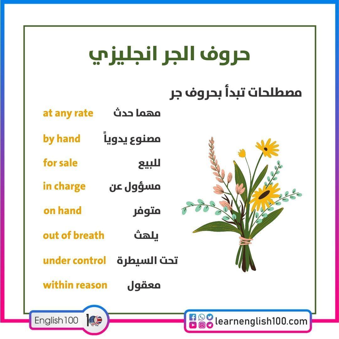 حروف الجر انجليزي (English Prepositions)
