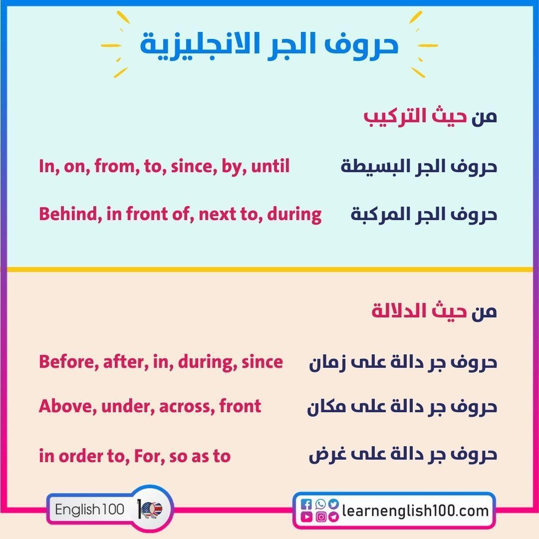 حروف الجر الانجليزية English prepositions