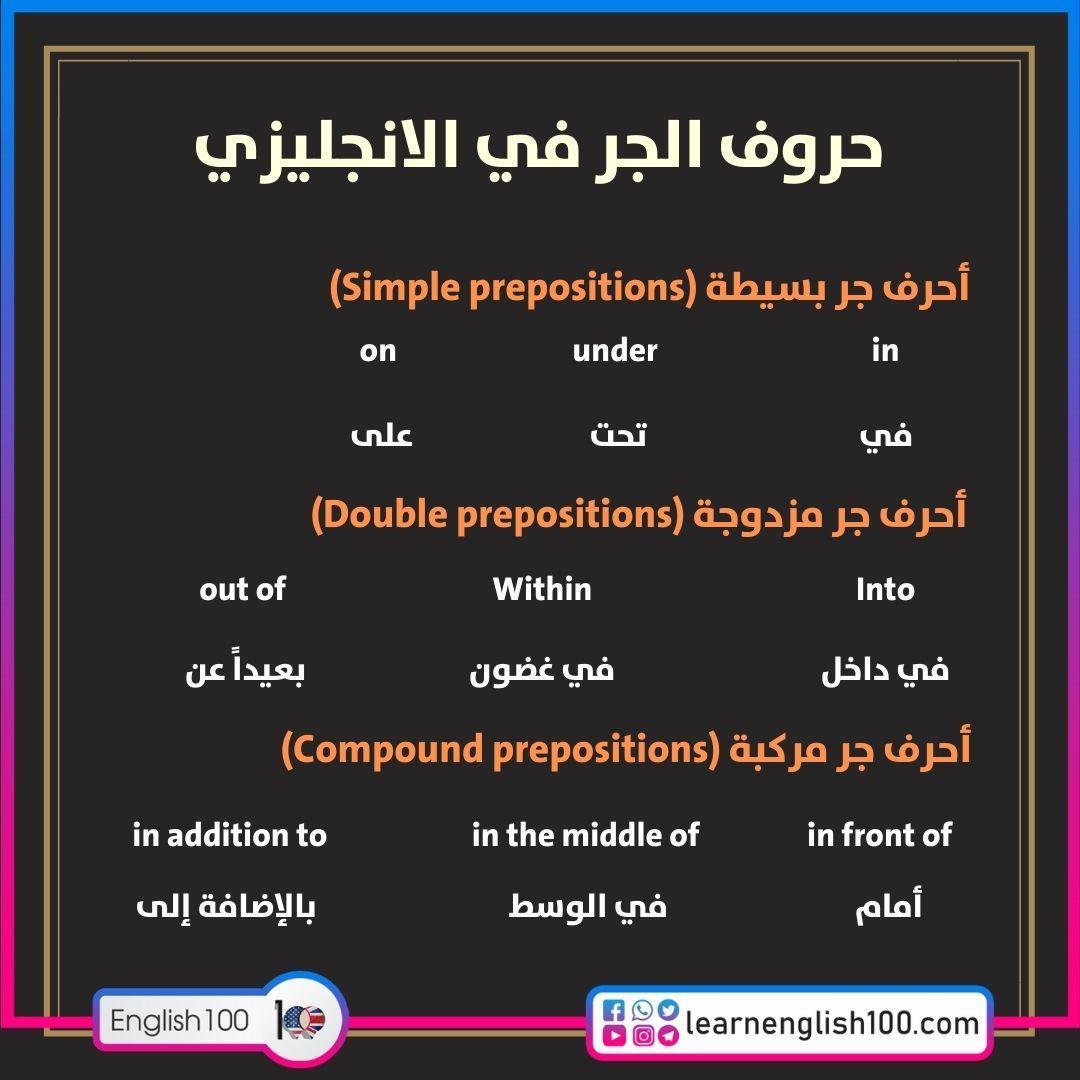 حروف الجر في الانجليزي Prepositions in English