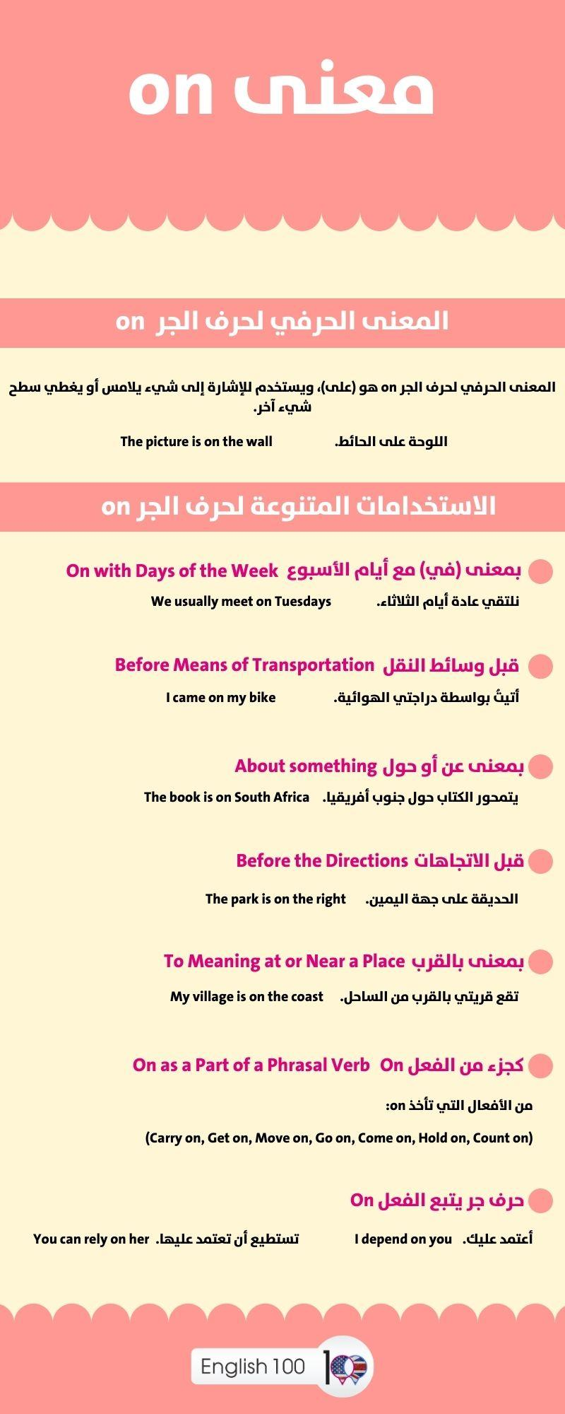 معنى on The Meaning of On
