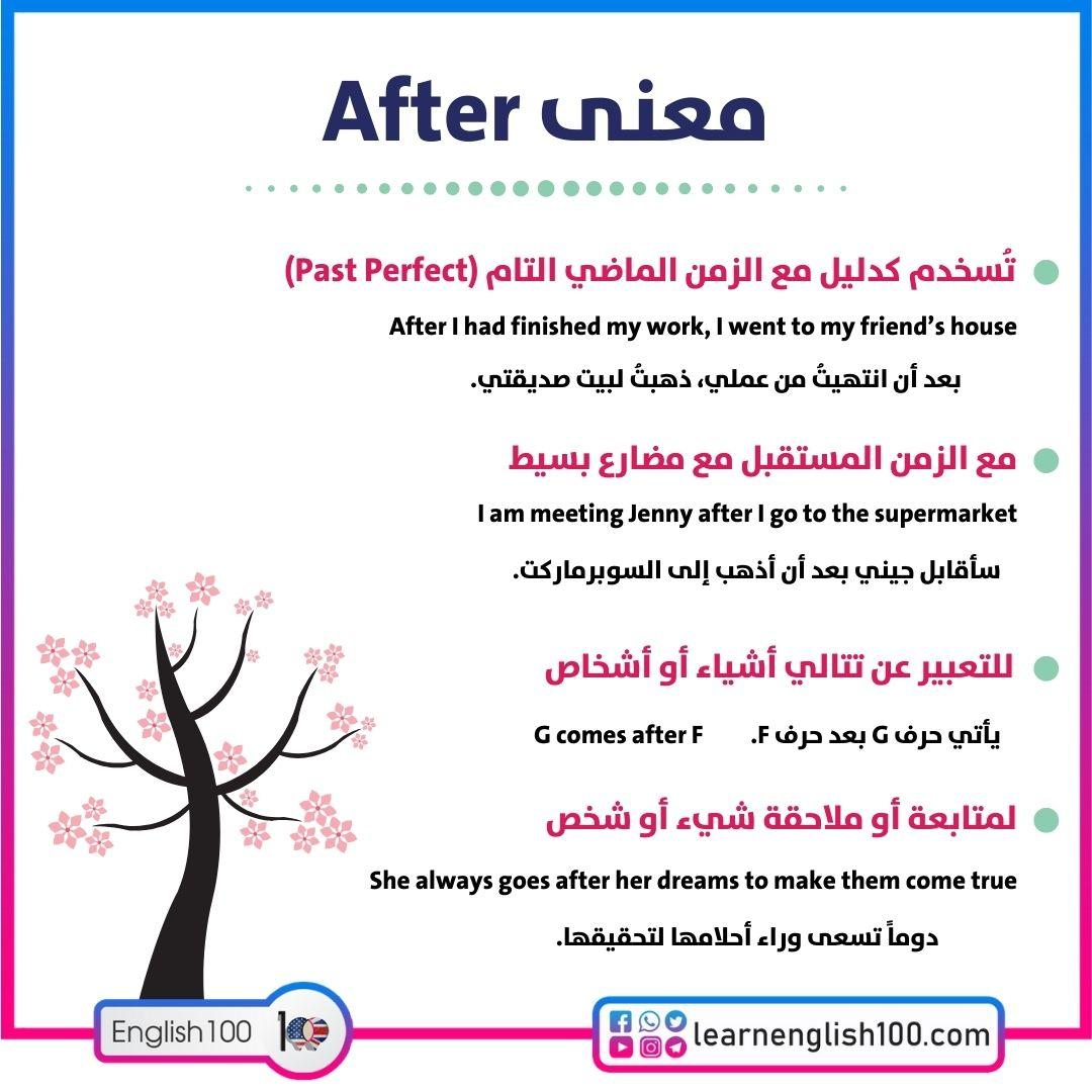 معنى after The Meaning of after