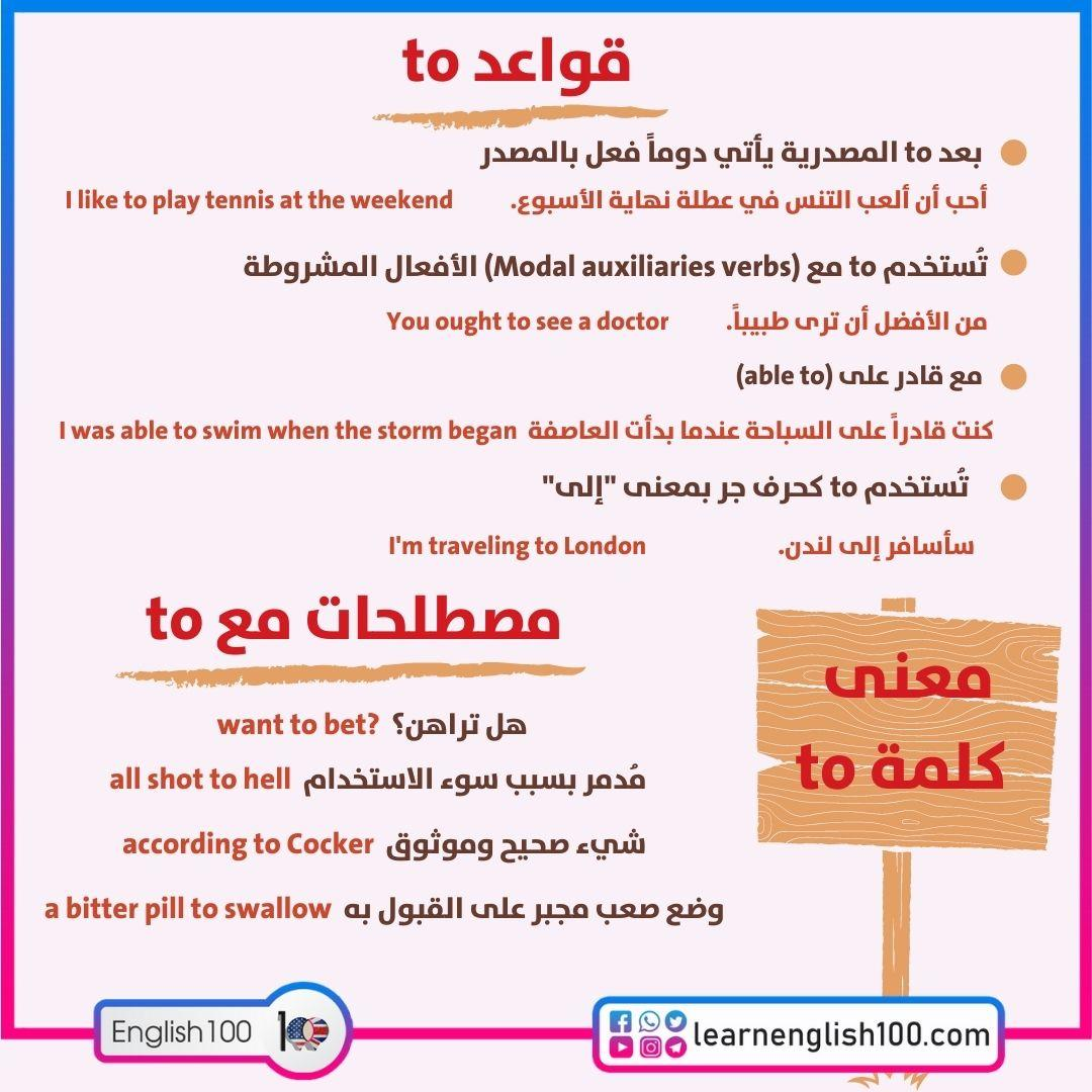معنى كلمة to The Meaning of to