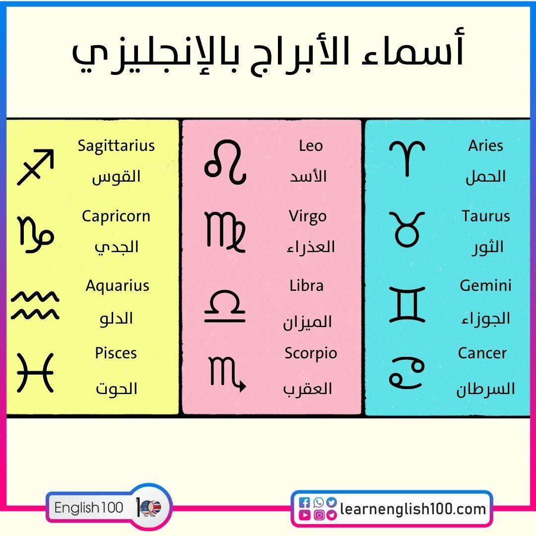 اسماء الابراج بالانجليزي The Names of the Horoscopes in English