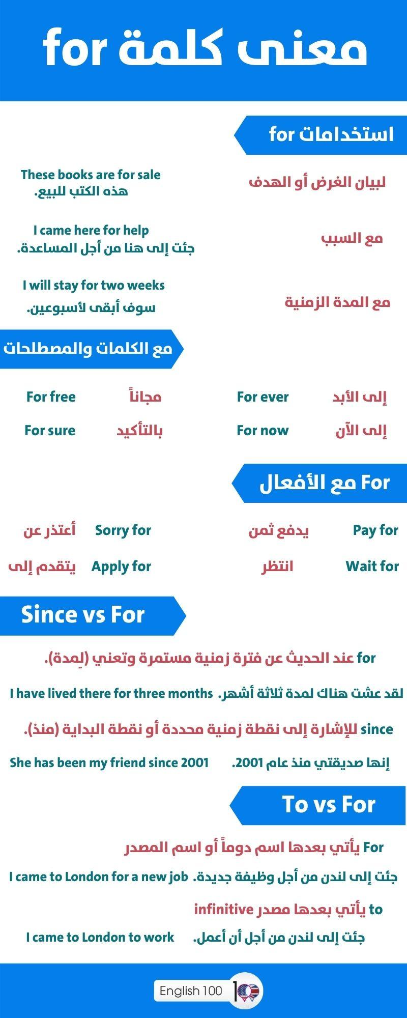 معنى كلمة for The meaning of (For)