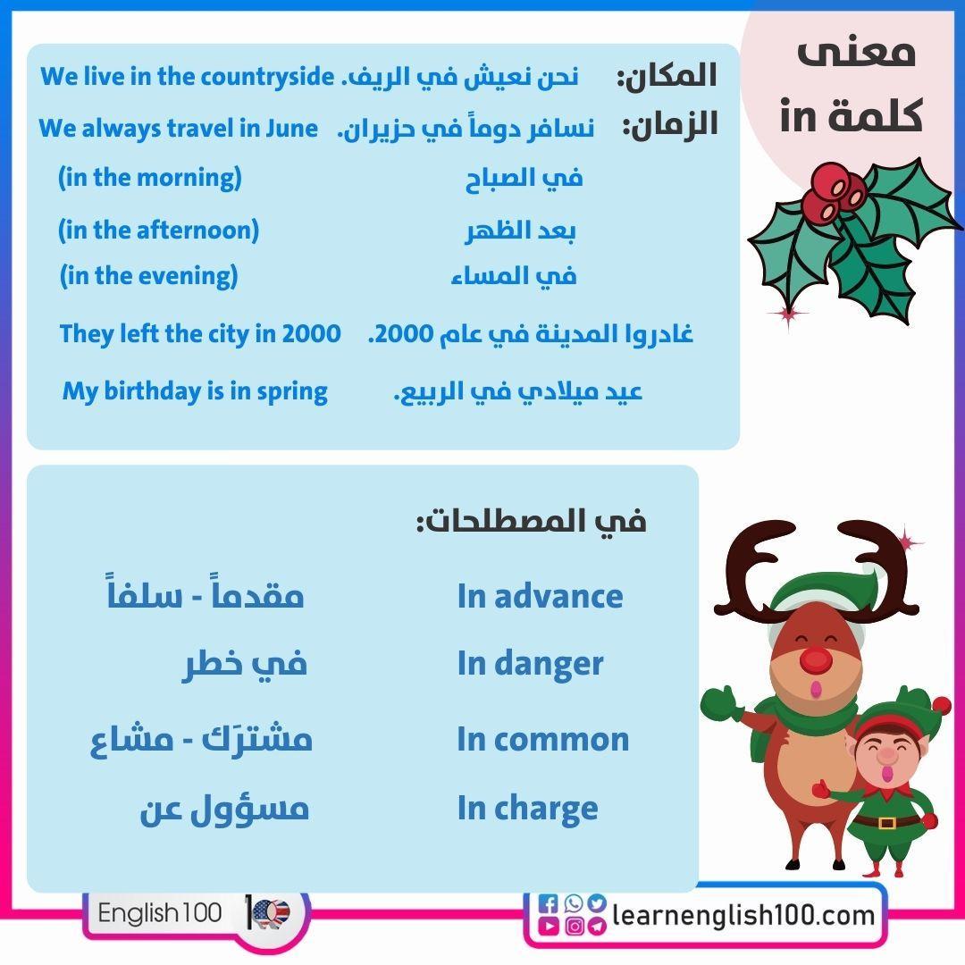 معنى كلمة in The meaning of (In)