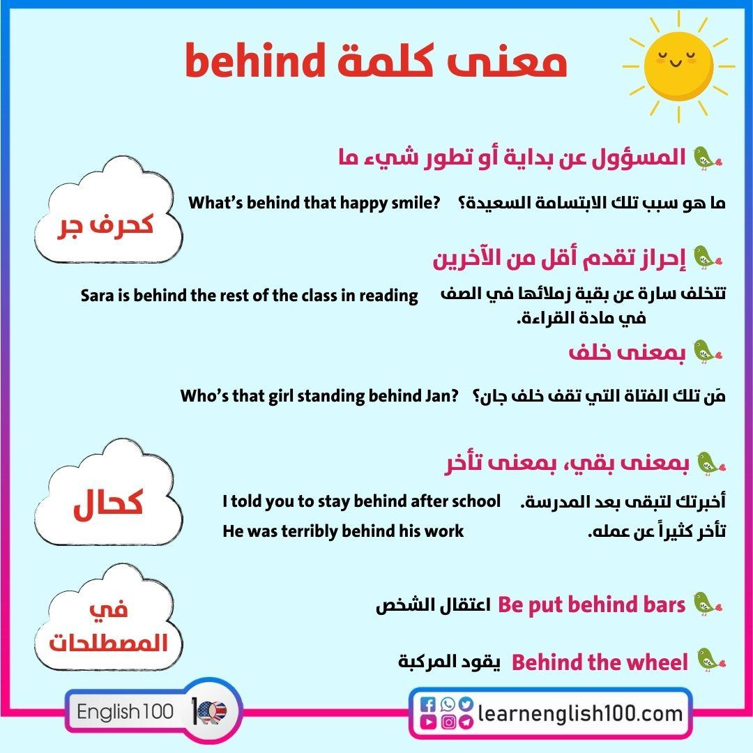 معنى كلمة behind the Meaning of Behind