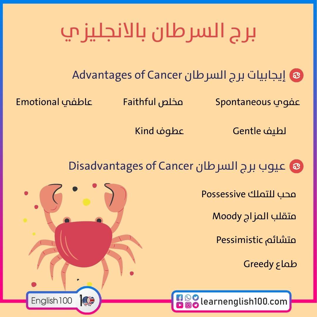 برج السرطان بالانجليزي Cancer in English