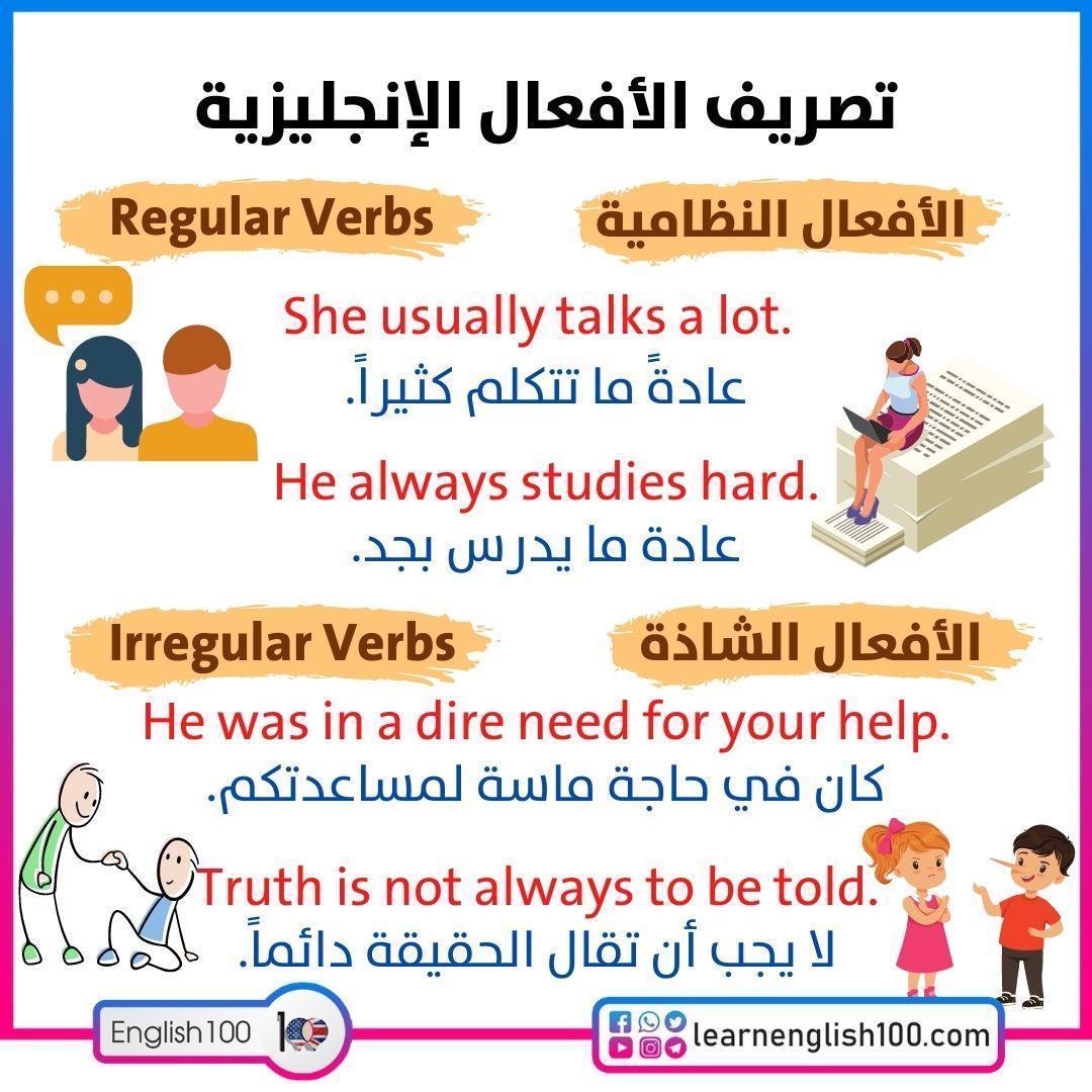 تصريف الافعال الانجليزية Conjugation-in-English
