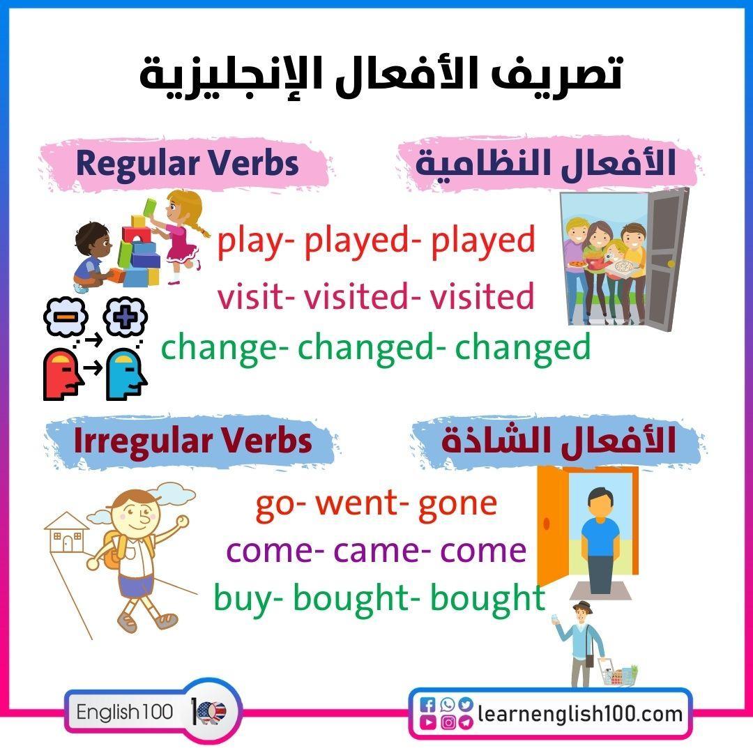 تصريف الافعال الانجليزية pdf English-Verbs-Conjugations-PDF