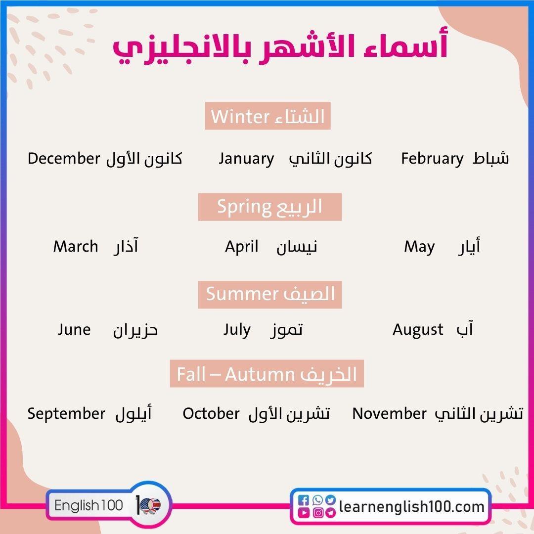 اسماء الاشهر بالانجليزي The Names of the Months in English