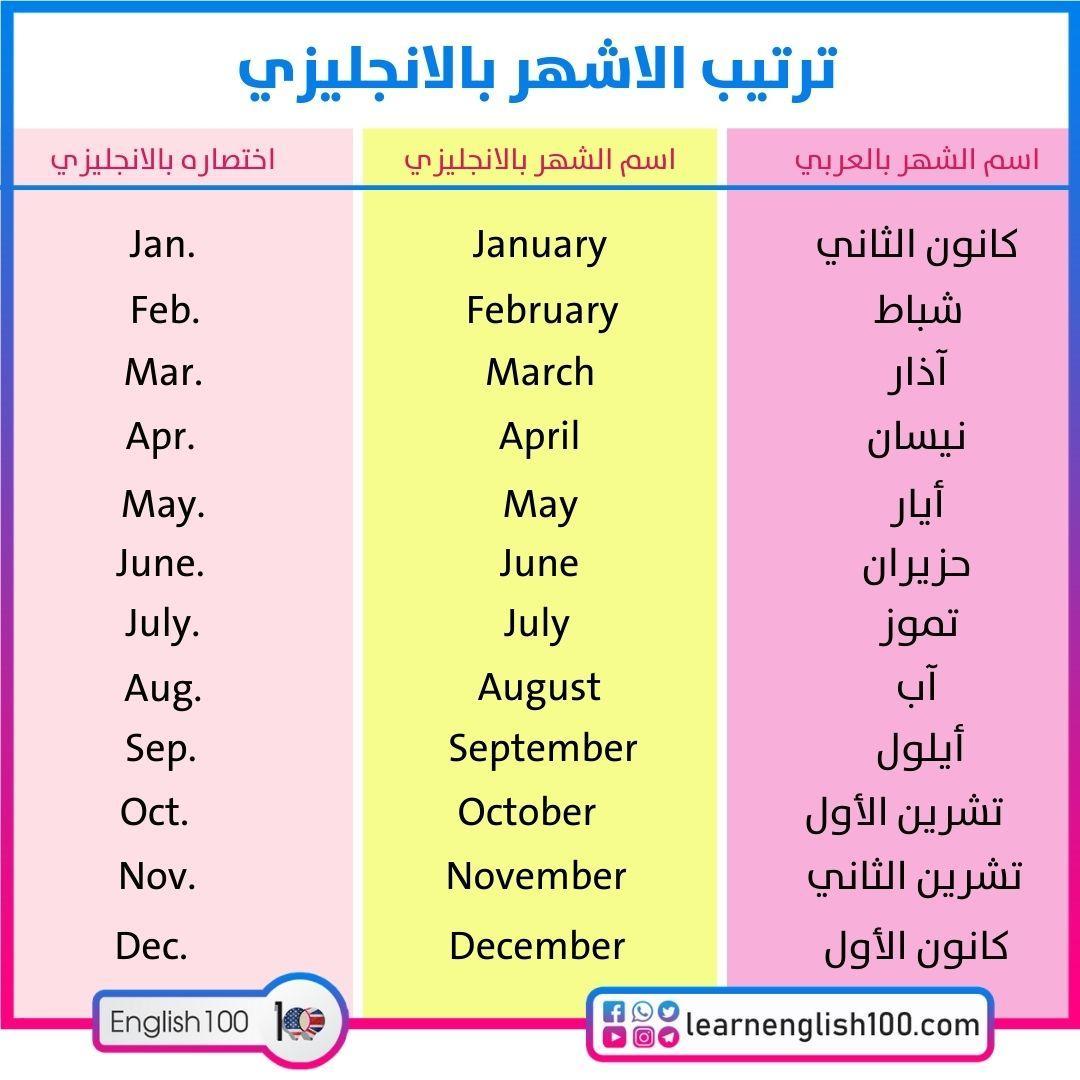ترتيب الاشهر بالانجليزي The Order of the Months in English