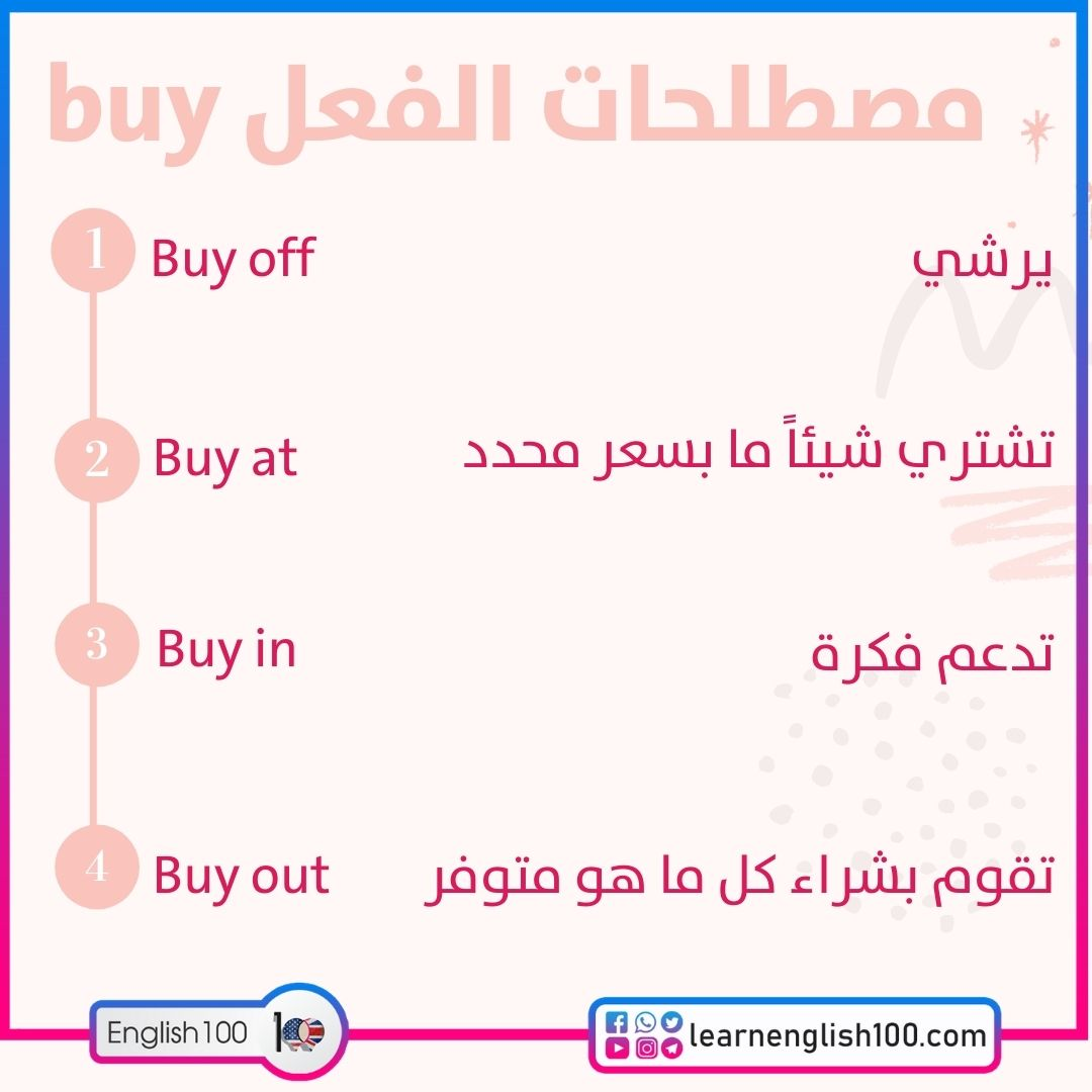 مصطلحات الفعل buy buy-idioms-phrasal-verbs