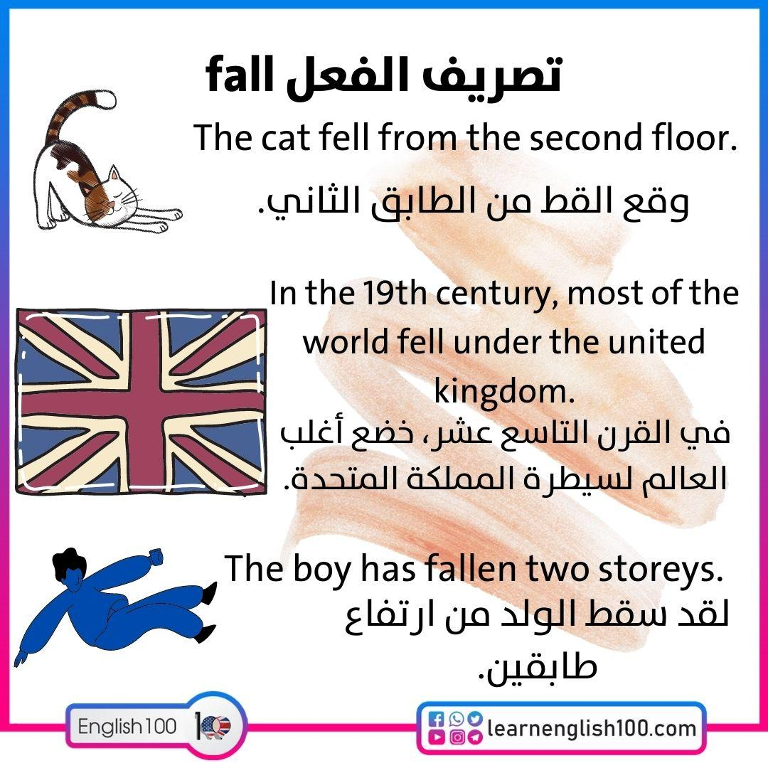 تصريف الفعل fall The-conjugations-of-the-verb-Fall