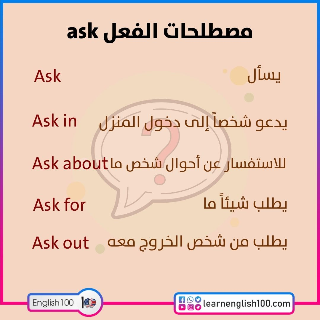 مصطلحات الفعل ask ask-idioms-phrasal-verbs