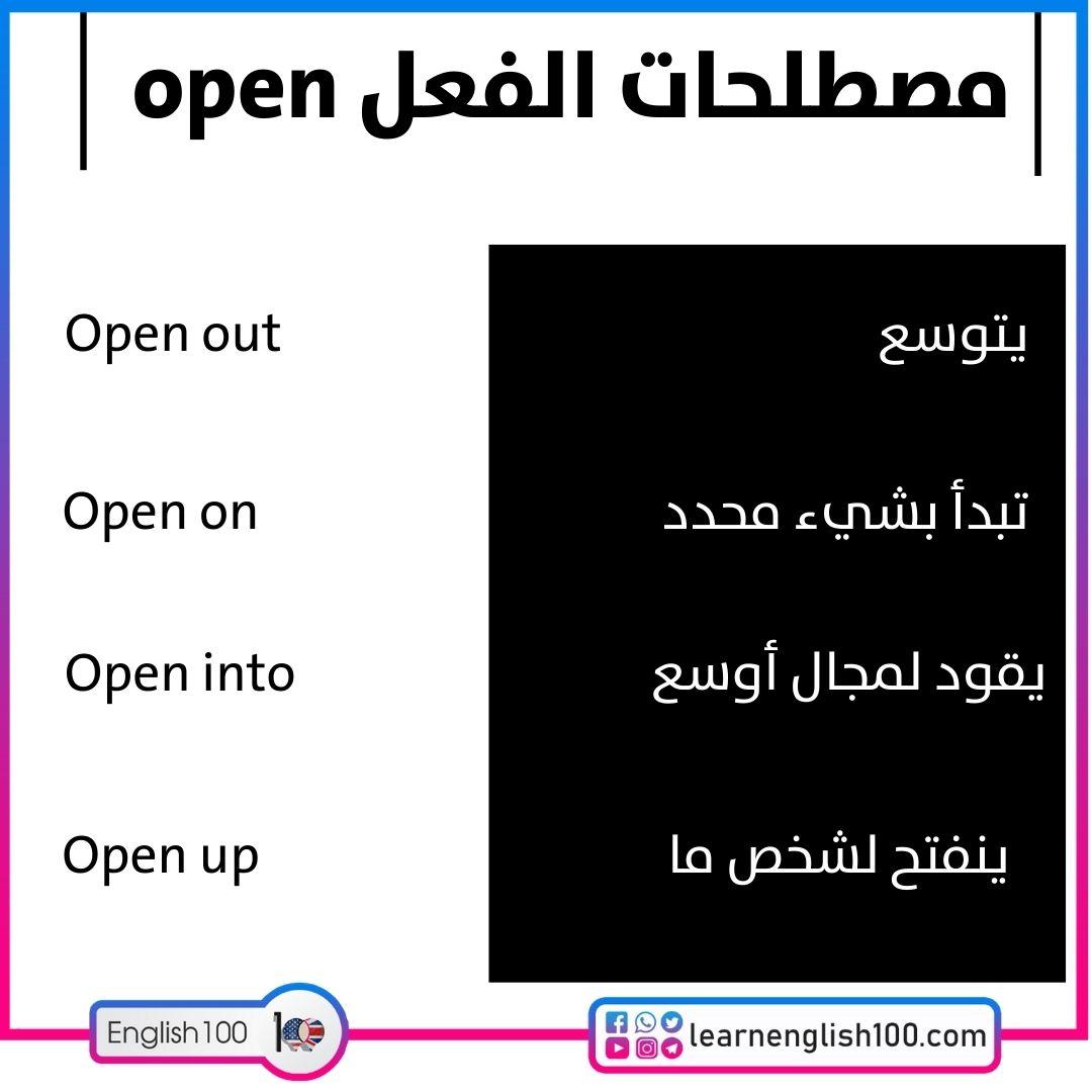 مصطلحات الفعل open open-idioms-phrasal-verbs