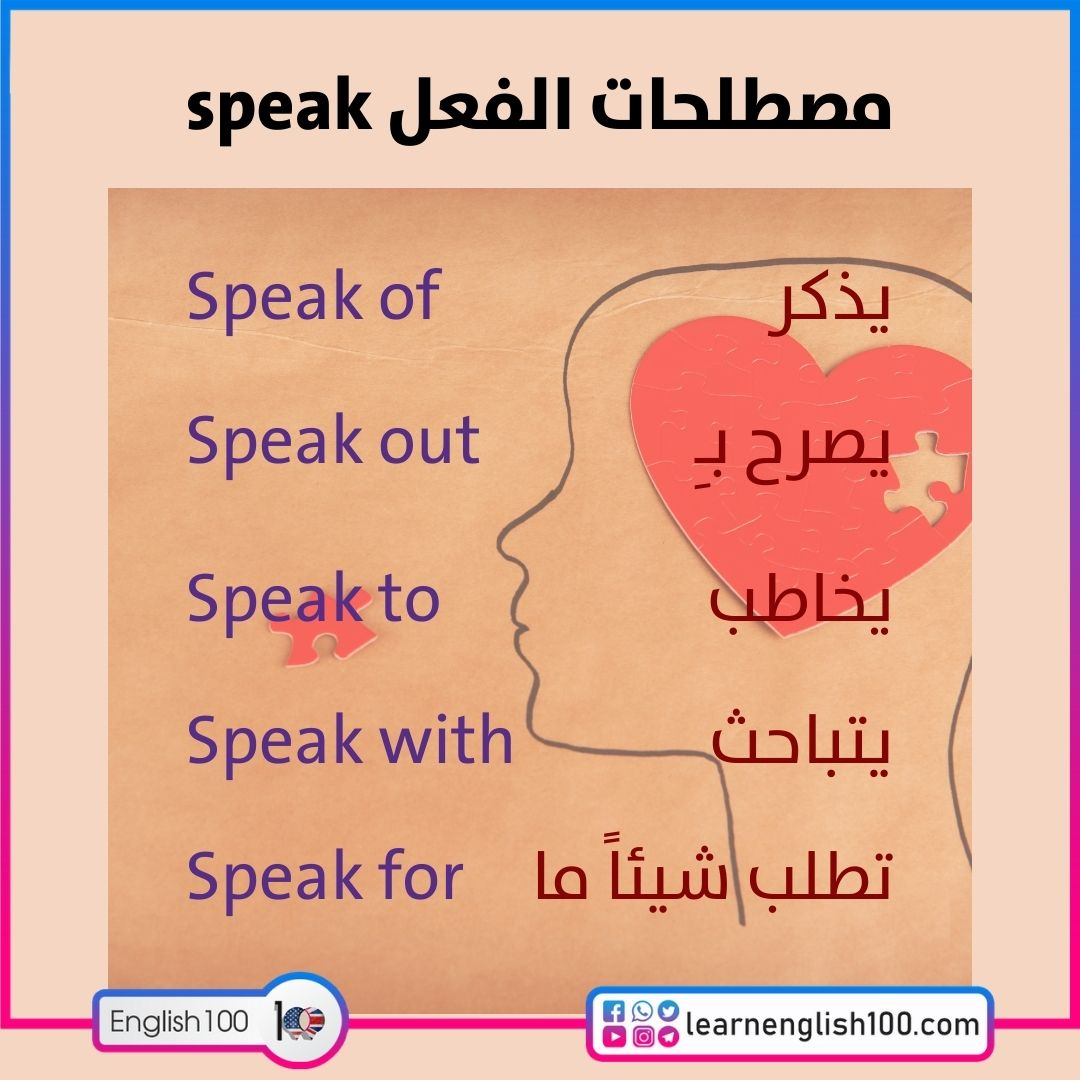 مصطلحات الفعل speak speak-idioms-phrasal-verbs