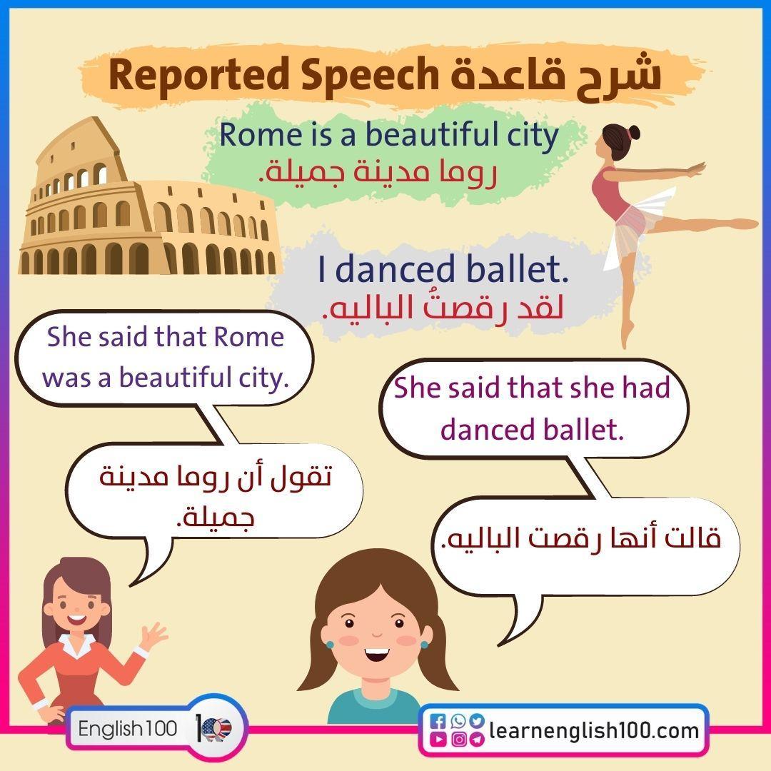 شرح قاعدة reported speech Explanation of Reported Speech Rule