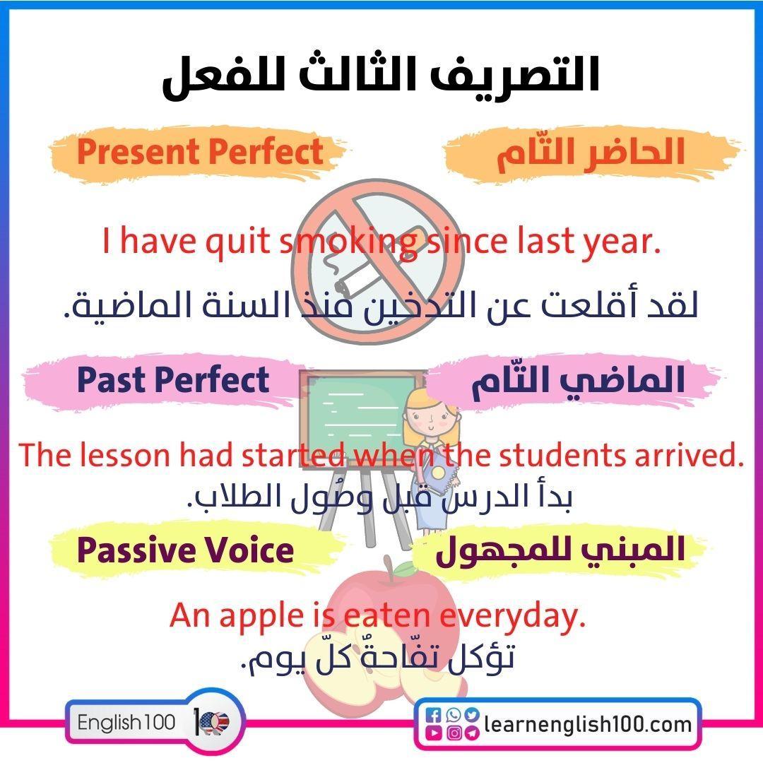 التصريف الثالث للفعل Past-Participle-of-the-Verb