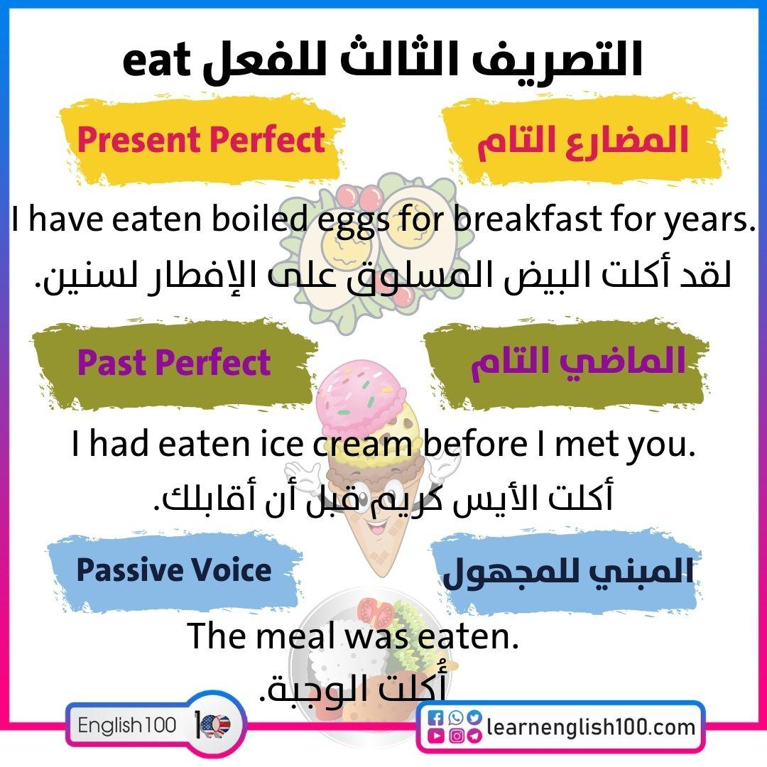 التصريف الثالث للفعل eat The-Third-Conjugation-of-the-Verb-Eat