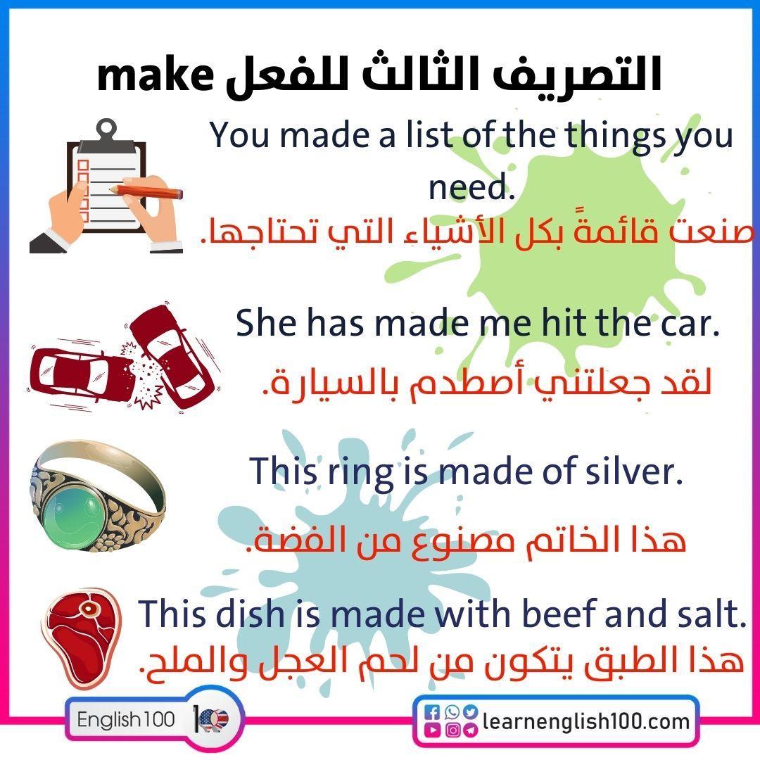التصريف الثالث للفعل make The-Third-Conjugation-of-the-Verb-Make