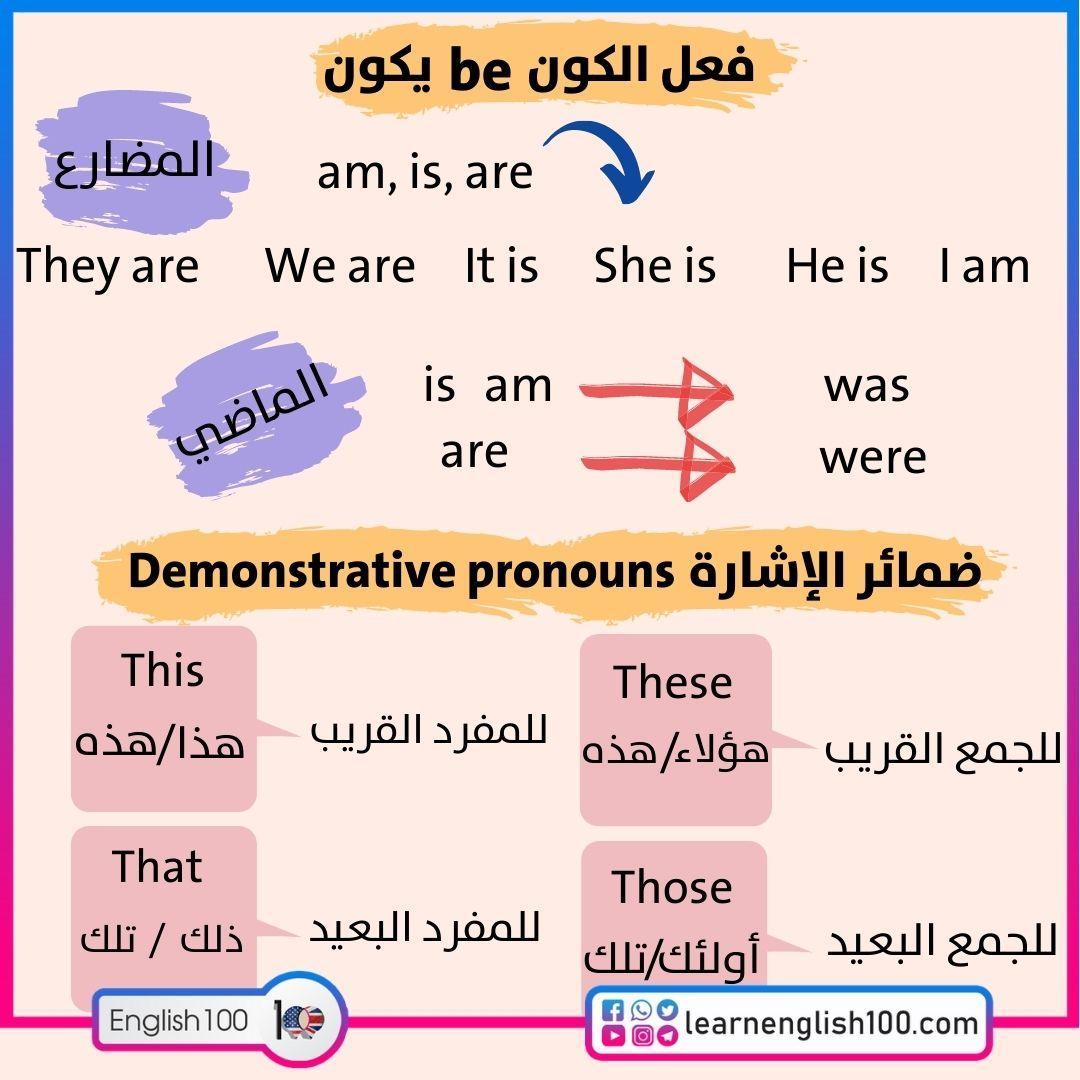 قواعد اللغه الانجليزيه بطريقه مبسطه pdf English Grammar in a Simple Way pdf