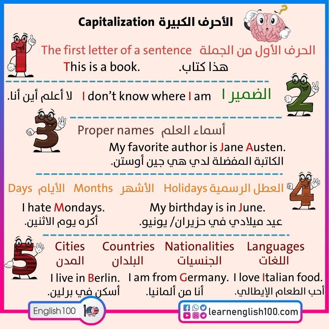 قواعد لغة انجليزية English Language Grammar