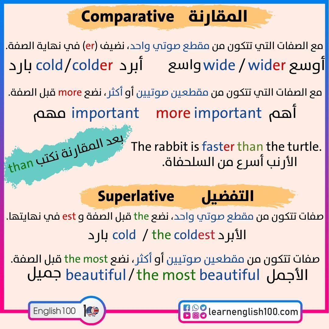 شرح comparative and superlative Explanation of Comparative and Superlative