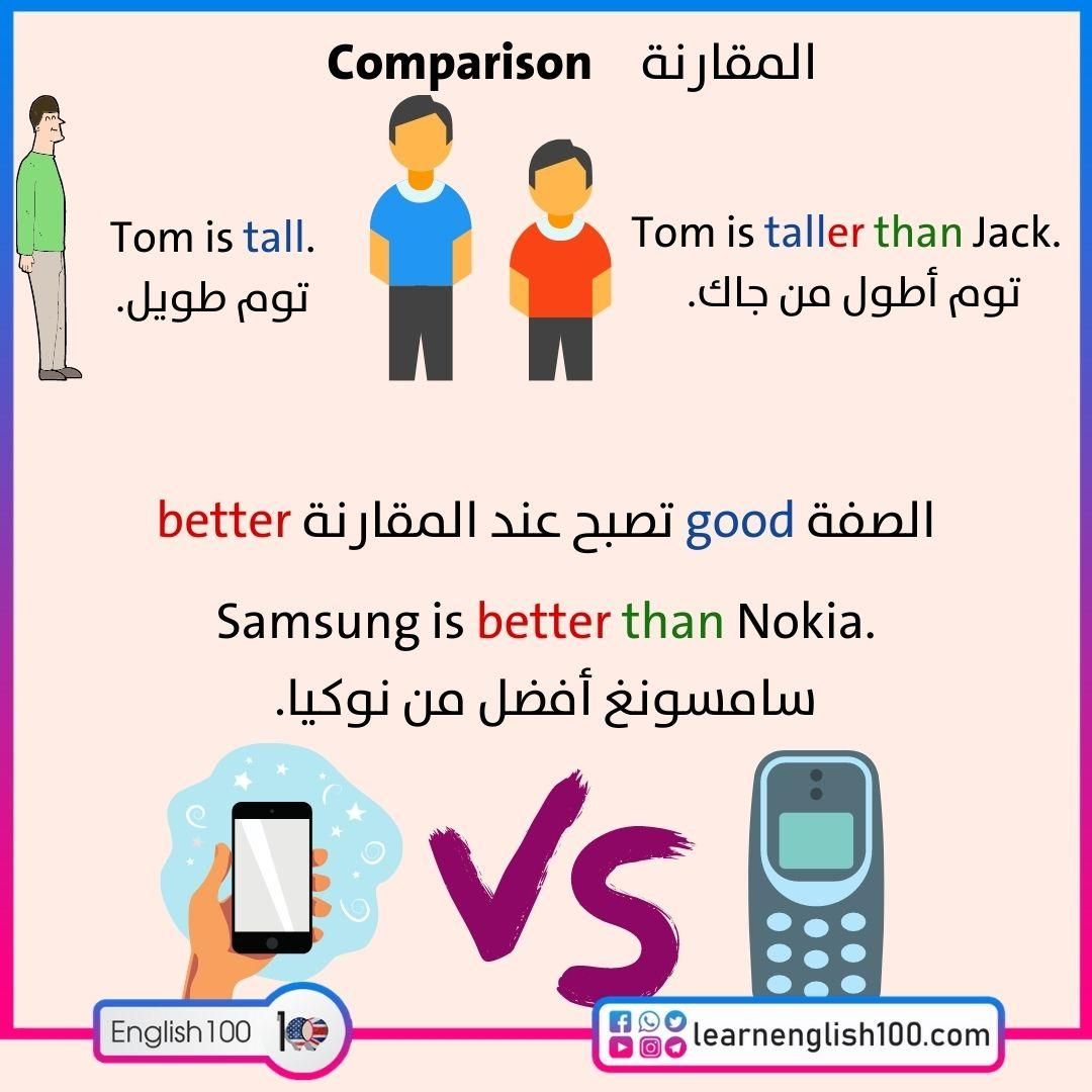 شرح comparison Explanation of Comparison