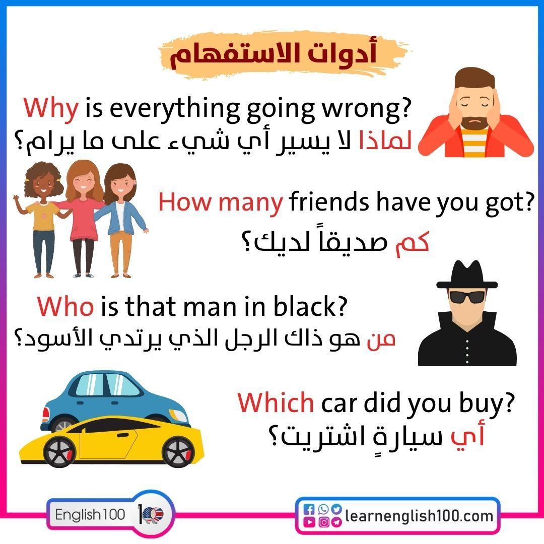 أدوات الاستفهام بالانجليزي Interrogative Words in English