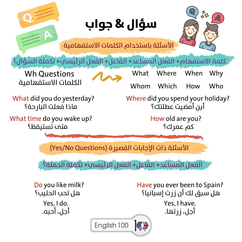 السؤال والاجابة بالانجليزي Questions and Answers in English