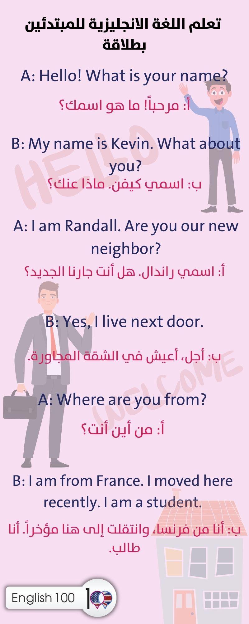 محادثه بين شخصين بالانقلش قصيره A Short Conversation in English between 2 People